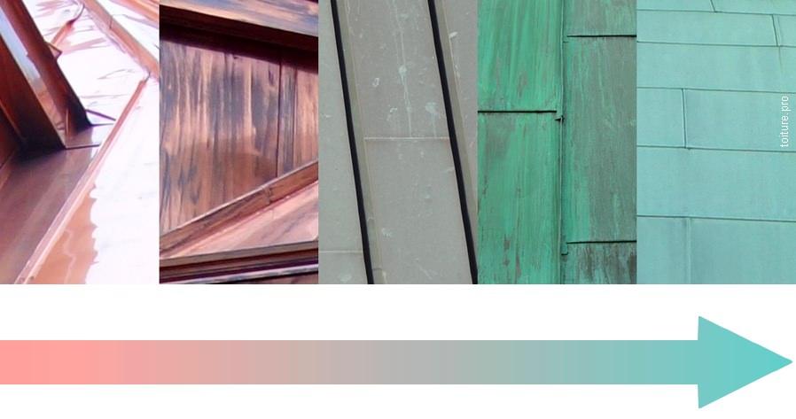 Evolution de la couleur d'une toiture en cuivre avec oxydation et formation de la patine d'oxyde de cuivre.