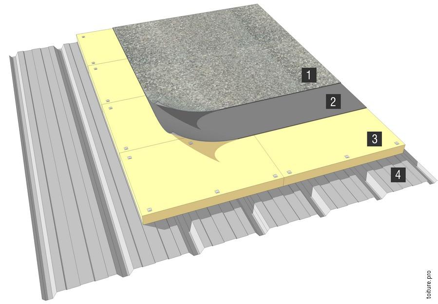 Bac acier autoportant en toiture étanchée, support d'étanchéité et d'isolation.