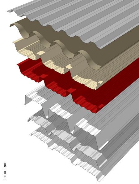 Les différentes formes et profils de bac acier, nervuré ou ondulé.